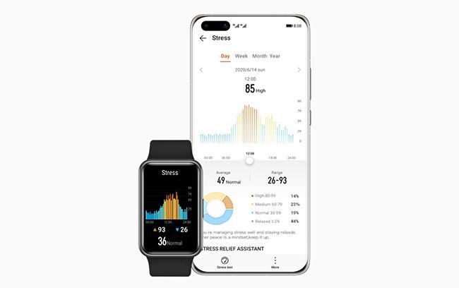 Smartwatch huawei watch fit đo căng thẳng